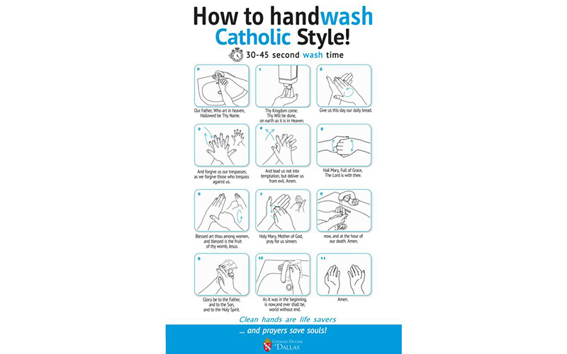 This is an illustration prepared by the Diocese of Dallas on how to wash one's hands to prevent the spread of COVID-19.